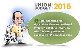 Agriculture Farm and Welfare