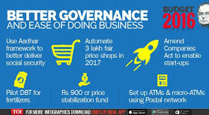 ease to do business