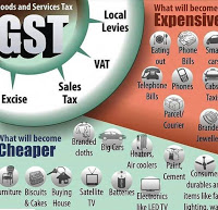 effects of GST